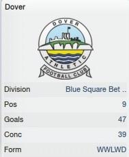 Dover badge